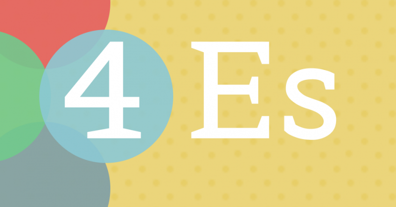 The 4 Es of CRM Success