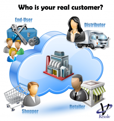 Who is your real customer?